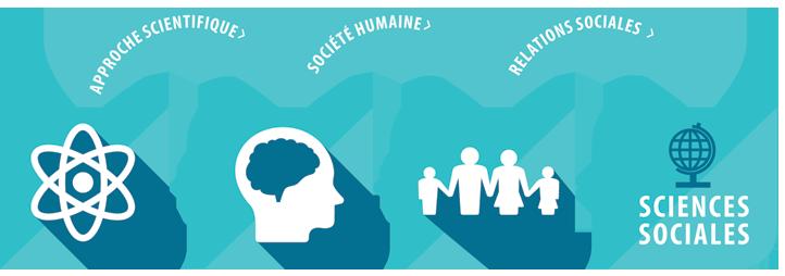 approche scientifique + société humaine + relations sociales = sciences sociales