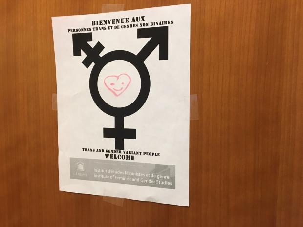 non gender bathroom sign