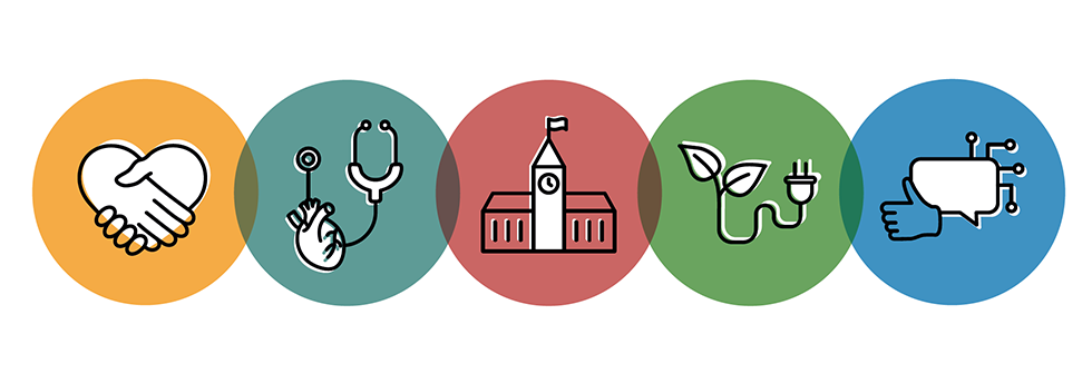 Faculty of Social Sciences research priorities depicted in 5 circular colourful icons