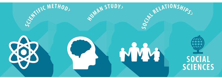 Scientific Method + Human Study + Social Relationships = Social Sciences