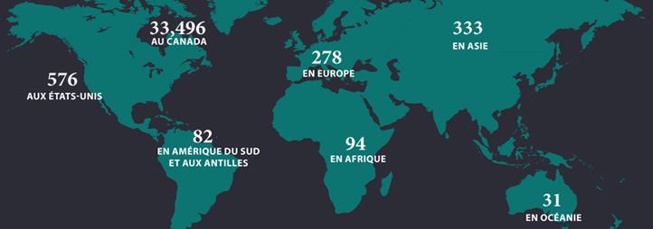 576 aux États-Unis, 33,496 au Canada, 82 en Amérique du Sud et aux Antilles, 278 en Europe, 94 en Afrique, 333 en Asie, 31 en Océanie