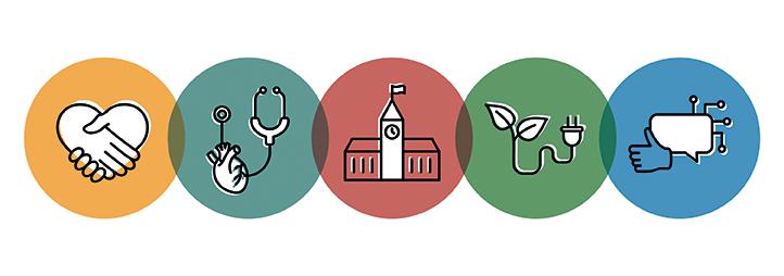 five priorities illustrated